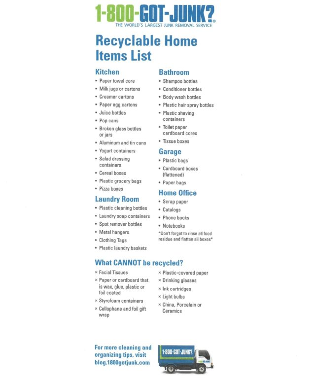 Recyclable list